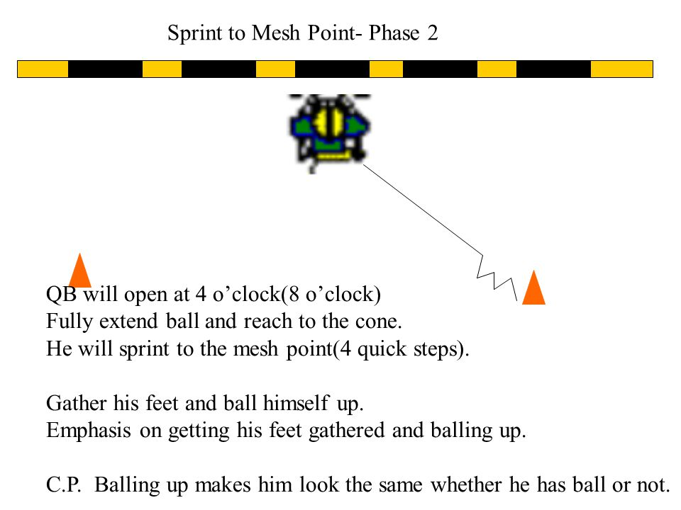 Sprint to Mesh Point- Phase 1 QB will open at 4 oclock(8 oclock) Fully extend ball and reach to the cone.