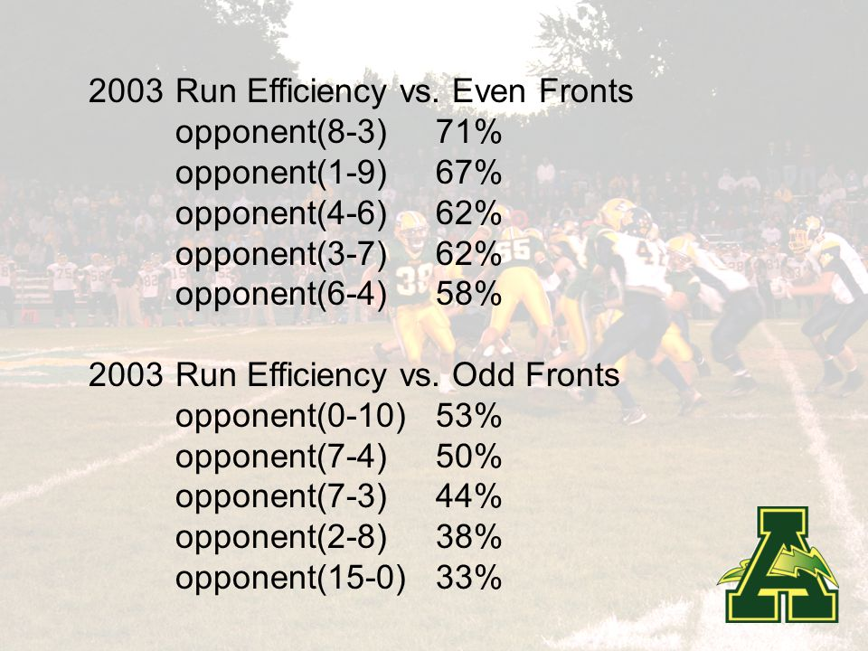 How we switched to the Zone Running Game Discovered we had a problem against odd fronts