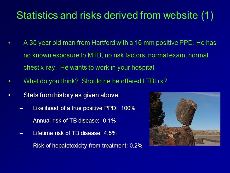 Statistics and risks derived from website (1) A 35 year old man from Hartford with a 16 mm positive PPD.