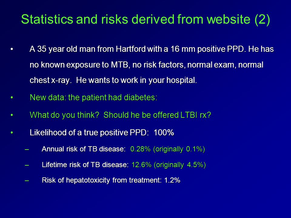 Statistics and risks derived from website (2) A 35 year old man from Hartford with a 16 mm positive PPD.