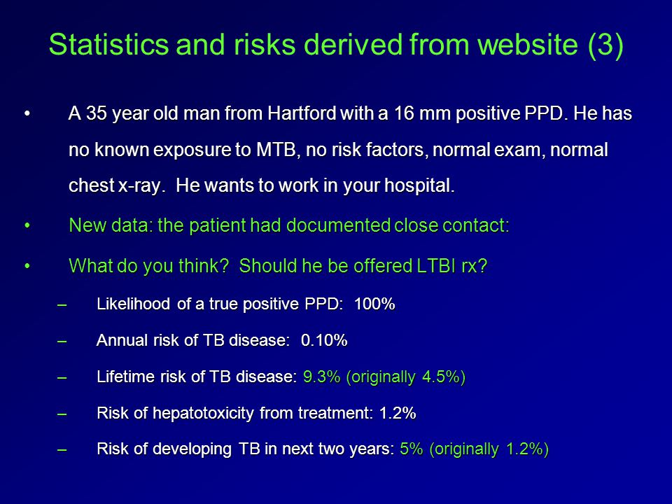 Statistics and risks derived from website (3) A 35 year old man from Hartford with a 16 mm positive PPD.
