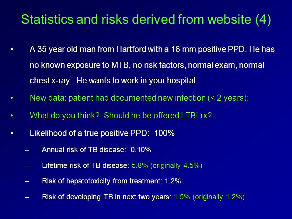 Statistics and risks derived from website (4) A 35 year old man from Hartford with a 16 mm positive PPD.