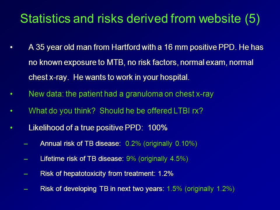 Statistics and risks derived from website (5) A 35 year old man from Hartford with a 16 mm positive PPD.