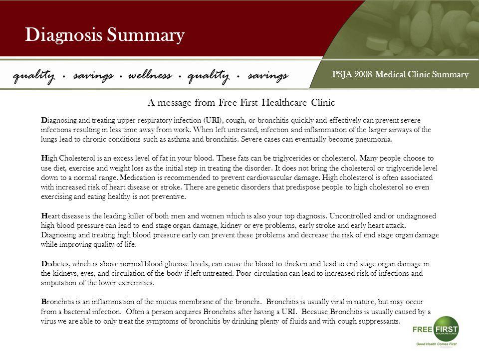 Top 5 Medications PSJA 2008 Medical Clinic Summary