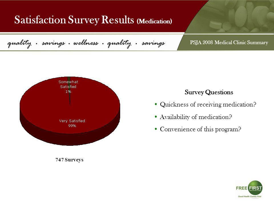 YTD Clinic Expense PSJA 2008 Medical Clinic Summary