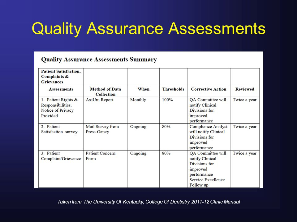 Quality Assurance Assessments Taken from The University Of Kentucky, College Of Dentistry 2011-12 Clinic Manual