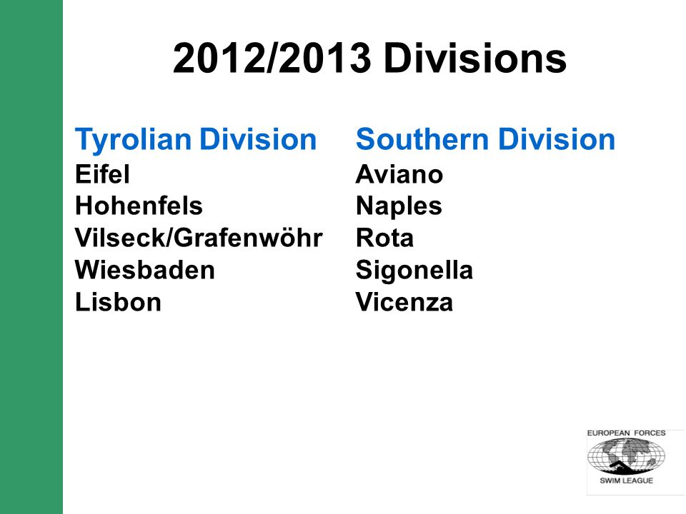 2012/2013 Divisions Tyrolian Division Eifel Hohenfels Vilseck/Grafenwöhr Wiesbaden Lisbon Southern Division Aviano Naples Rota Sigonella Vicenza
