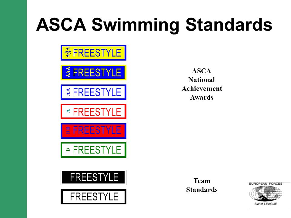 A A AA A A A A A A B B B ASCA National Achievement Awards Team Standards ASCA Swimming Standards