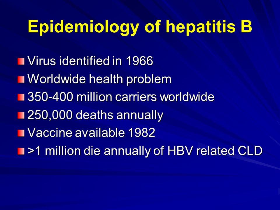 Epidemiology of hepatitis B Virus identified in 1966 Worldwide health problem 350-400 million carriers worldwide 250,000 deaths annually Vaccine avail