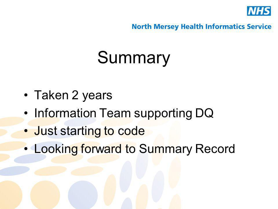 Summary Taken 2 years Information Team supporting DQ Just starting to code Looking forward to Summary Record