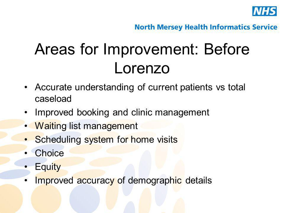 Areas for Improvement: Before Lorenzo Accurate understanding of current patients vs total caseload Improved booking and clinic management Waiting list management Scheduling system for home visits Choice Equity Improved accuracy of demographic details