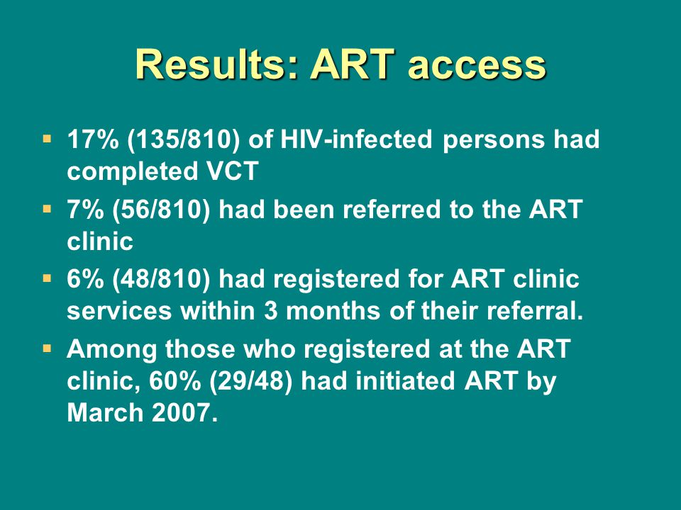 Results: ART access 17% (135/810) of HIV-infected persons had completed VCT 7% (56/810) had been referred to the ART clinic 6% (48/810) had registered