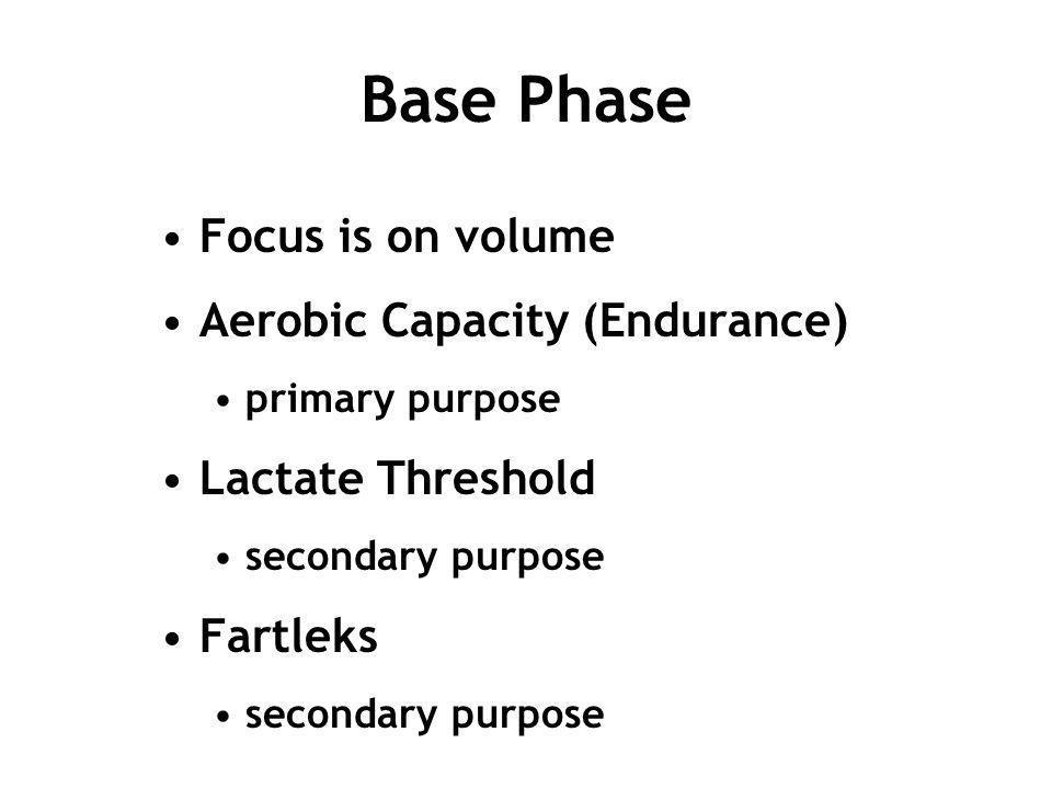 Base Phase Focus is on volume Aerobic Capacity (Endurance) primary purpose Lactate Threshold secondary purpose Fartleks secondary purpose