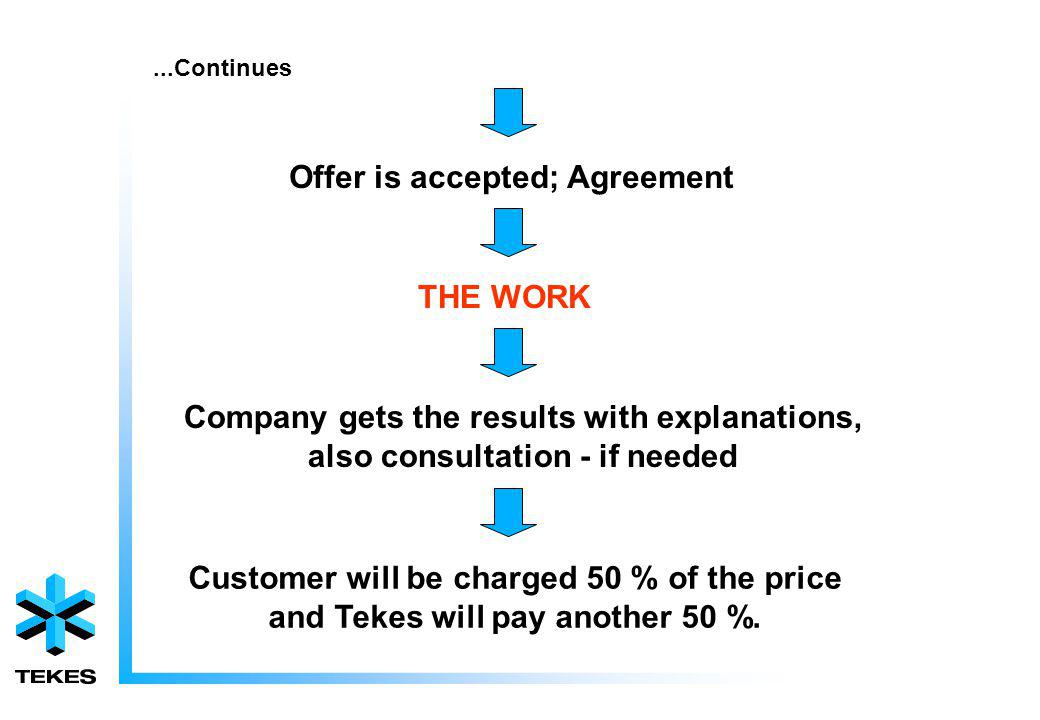 ...Continues Offer is accepted; Agreement THE WORK Company gets the results with explanations, also consultation - if needed Customer will be charged