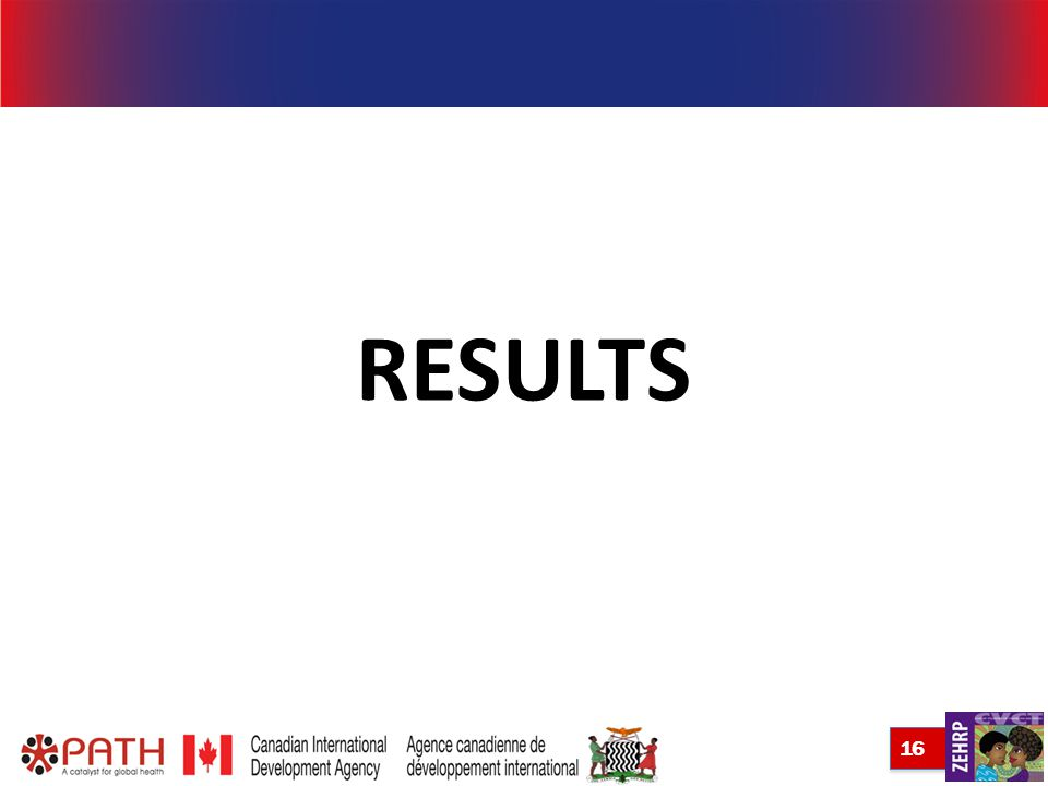 16 RESULTS