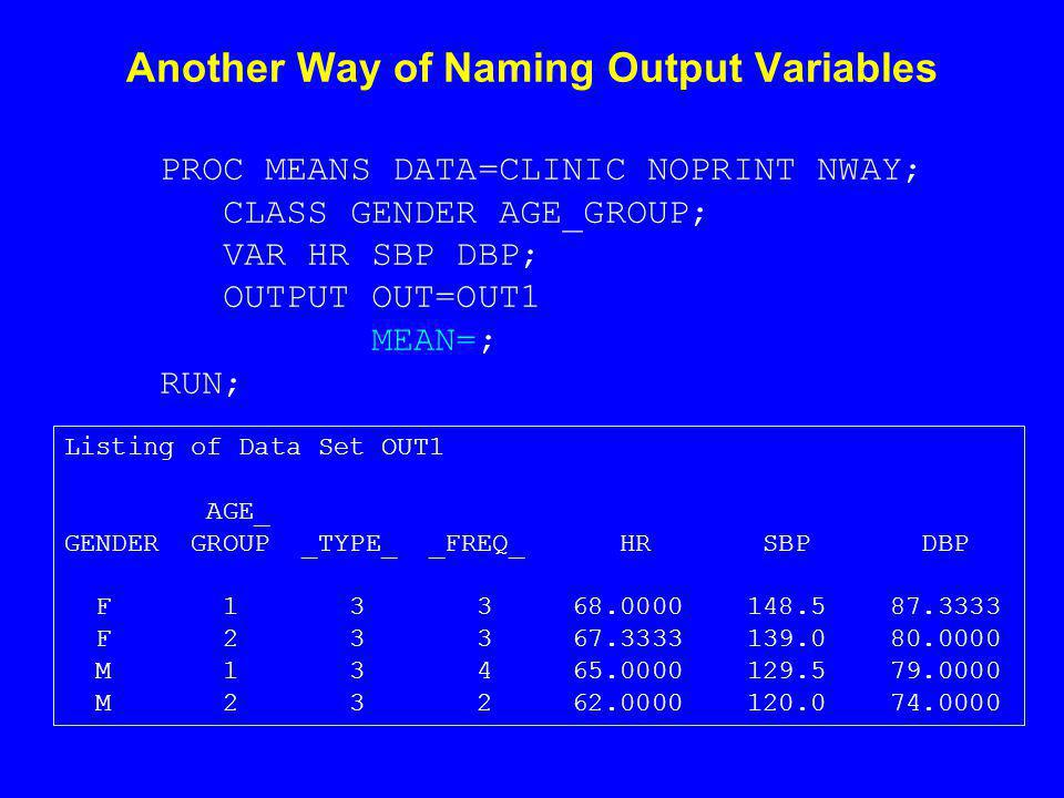 Another Way of Naming Output Variables PROC MEANS DATA=CLINIC NOPRINT NWAY; CLASS GENDER AGE_GROUP; VAR HR SBP DBP; OUTPUT OUT=OUT1 MEAN=; RUN; Listing of Data Set OUT1 AGE_ GENDER GROUP _TYPE_ _FREQ_ HR SBP DBP F 1 3 3 68.0000 148.5 87.3333 F 2 3 3 67.3333 139.0 80.0000 M 1 3 4 65.0000 129.5 79.0000 M 2 3 2 62.0000 120.0 74.0000