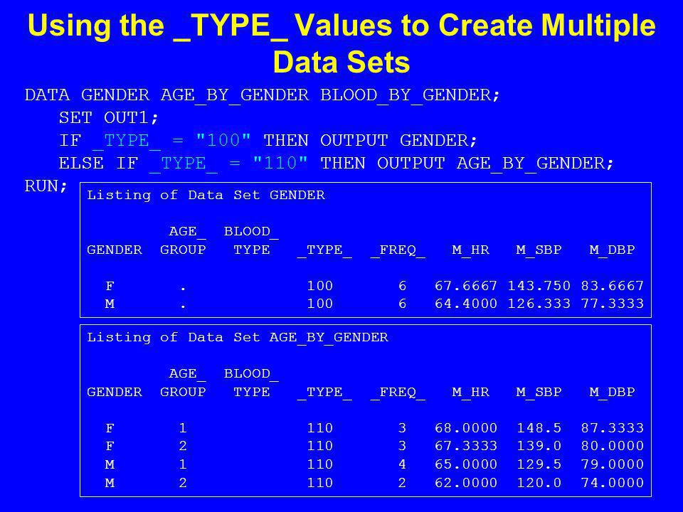 Using the _TYPE_ Values to Create Multiple Data Sets DATA GENDER AGE_BY_GENDER BLOOD_BY_GENDER; SET OUT1; IF _TYPE_ = 100 THEN OUTPUT GENDER; ELSE IF _TYPE_ = 110 THEN OUTPUT AGE_BY_GENDER; RUN; Listing of Data Set GENDER AGE_ BLOOD_ GENDER GROUP TYPE _TYPE_ _FREQ_ M_HR M_SBP M_DBP F.