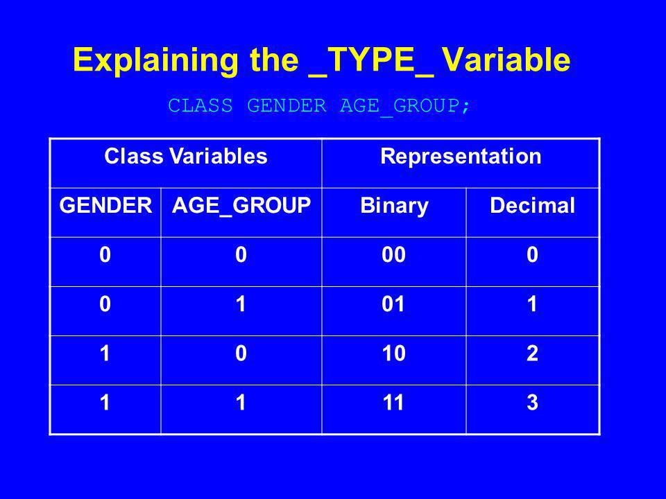 Explaining the _TYPE_ Variable Class VariablesRepresentation GENDERAGE_GROUPBinaryDecimal 00000 01011 10102 11113 CLASS GENDER AGE_GROUP;