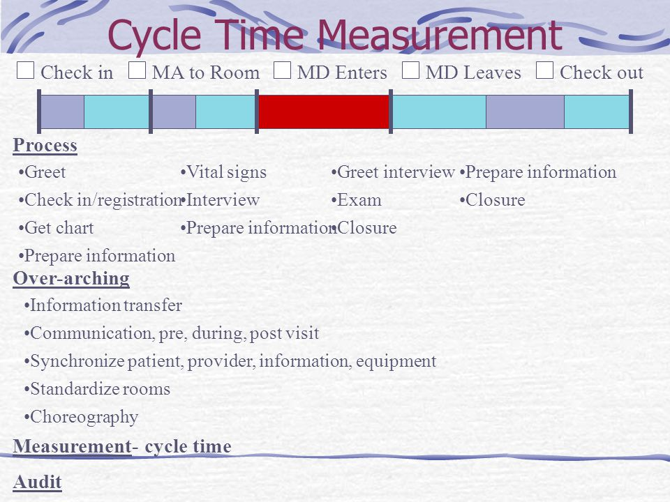 The Metrics Lead Time = start to end The sum of the cycle times + delays For the whole process The visit The referral Medical record retrieval Each segment of the process = cycle time Appointment booking, reminder, registration, greeting, waiting room, rooming, vital signs, value added vs non- value added time