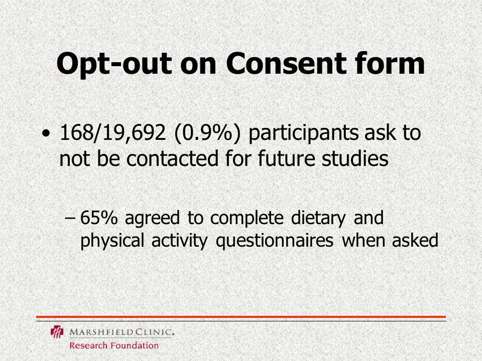 Opt-out on Consent form 168/19,692 (0.9%) participants ask to not be contacted for future studies –65% agreed to complete dietary and physical activity questionnaires when asked
