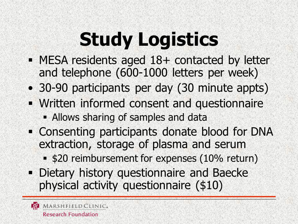 Study Logistics MESA residents aged 18+ contacted by letter and telephone (600-1000 letters per week) 30-90 participants per day (30 minute appts) Written informed consent and questionnaire Allows sharing of samples and data Consenting participants donate blood for DNA extraction, storage of plasma and serum $20 reimbursement for expenses (10% return) Dietary history questionnaire and Baecke physical activity questionnaire ($10)