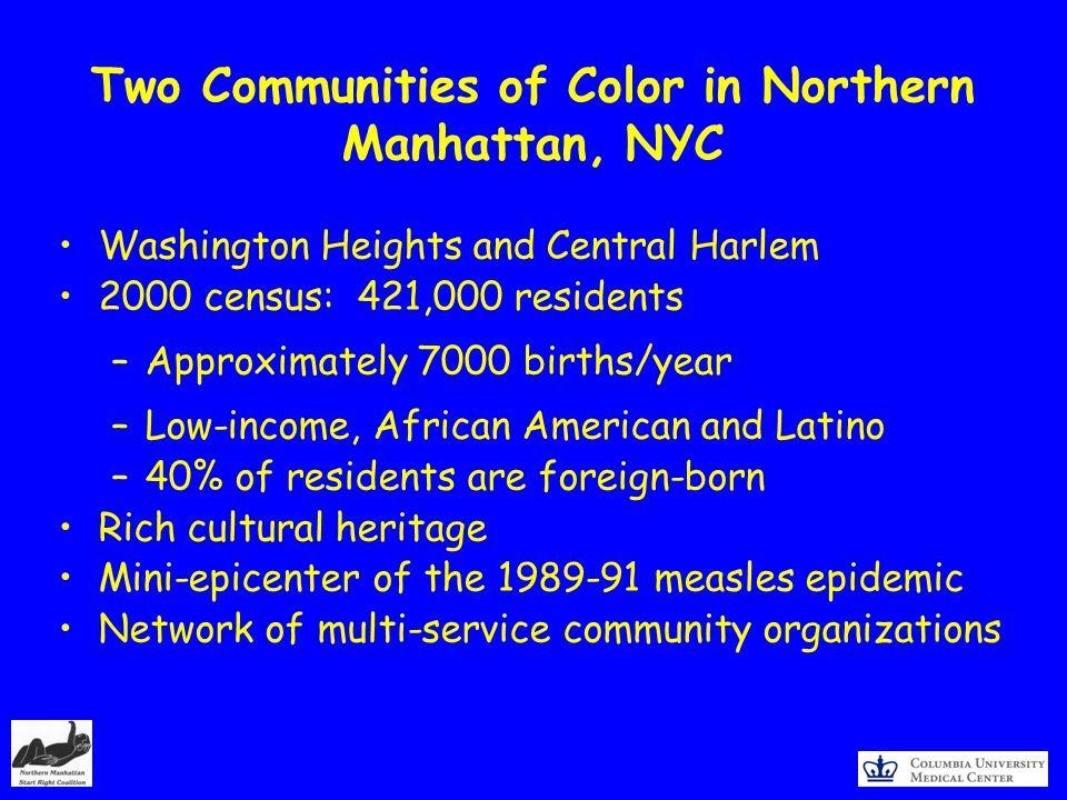 The Problem: Childhood Immunization Disparities 4:3:1:3:3 series for 19-35 month olds Sources: National Immunization Survey, 2000 Northern Manhattan Immunization Partnerships April 2000 Chart Reviews