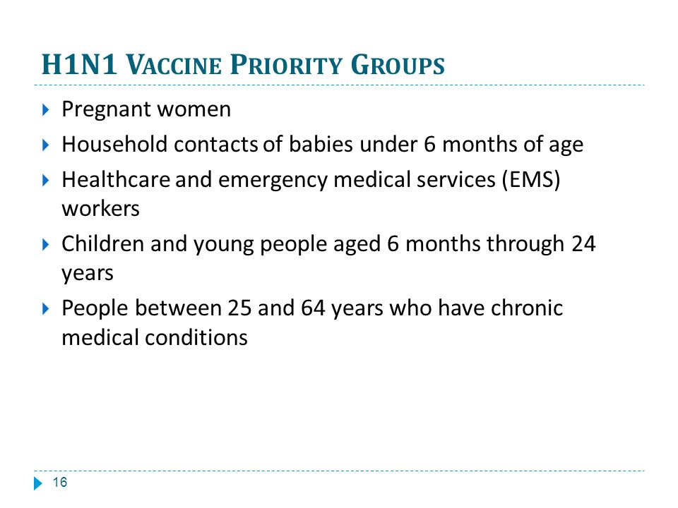H1N1 V ACCINE P RIORITY G ROUPS Pregnant women Household contacts of babies under 6 months of age Healthcare and emergency medical services (EMS) workers Children and young people aged 6 months through 24 years People between 25 and 64 years who have chronic medical conditions 16