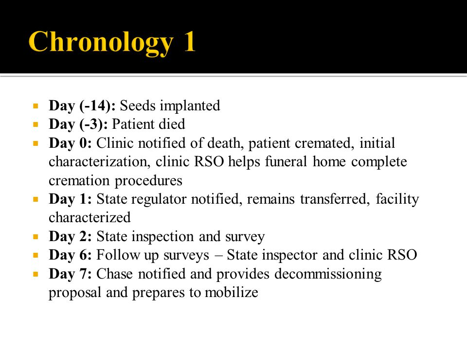 Day (-14): Seeds implanted Day (-3): Patient died Day 0: Clinic notified of death, patient cremated, initial characterization, clinic RSO helps funera
