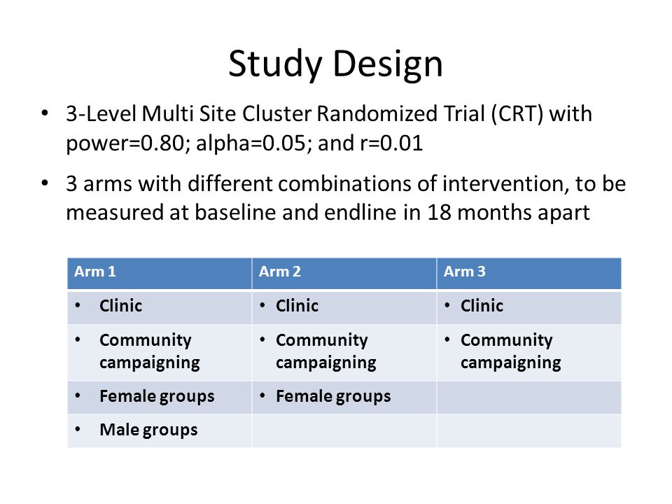 Study Design 3-Level Multi Site Cluster Randomized Trial (CRT) with power=0.80; alpha=0.05; and r= arms with different combinations of intervention, to be measured at baseline and endline in 18 months apart Arm 1Arm 2Arm 3 Clinic Community campaigning Female groups Male groups