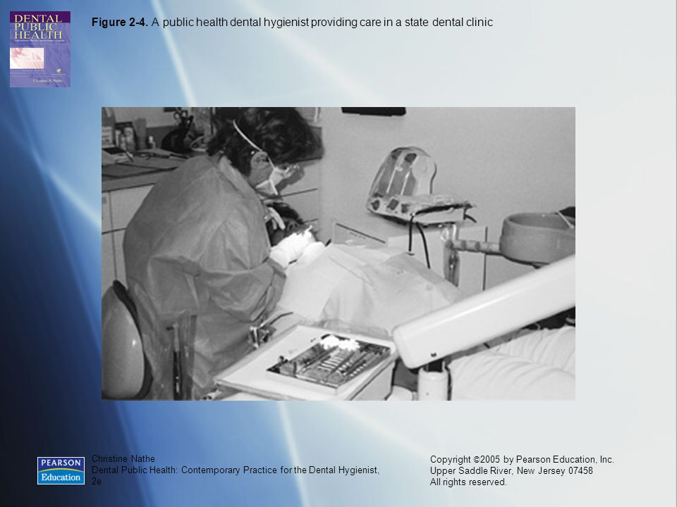 Christine Nathe Dental Public Health: Contemporary Practice for the Dental Hygienist, 2e Copyright © 2005 by Pearson Education, Inc.