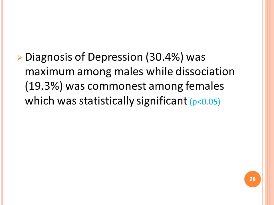 Diagnosis of Depression (30.4%) was maximum among males while dissociation (19.3%) was commonest among females which was statistically significant (p<0.05) 28