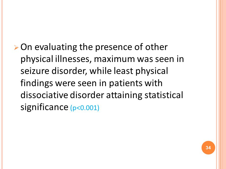 On evaluating the presence of other physical illnesses, maximum was seen in seizure disorder, while least physical findings were seen in patients with