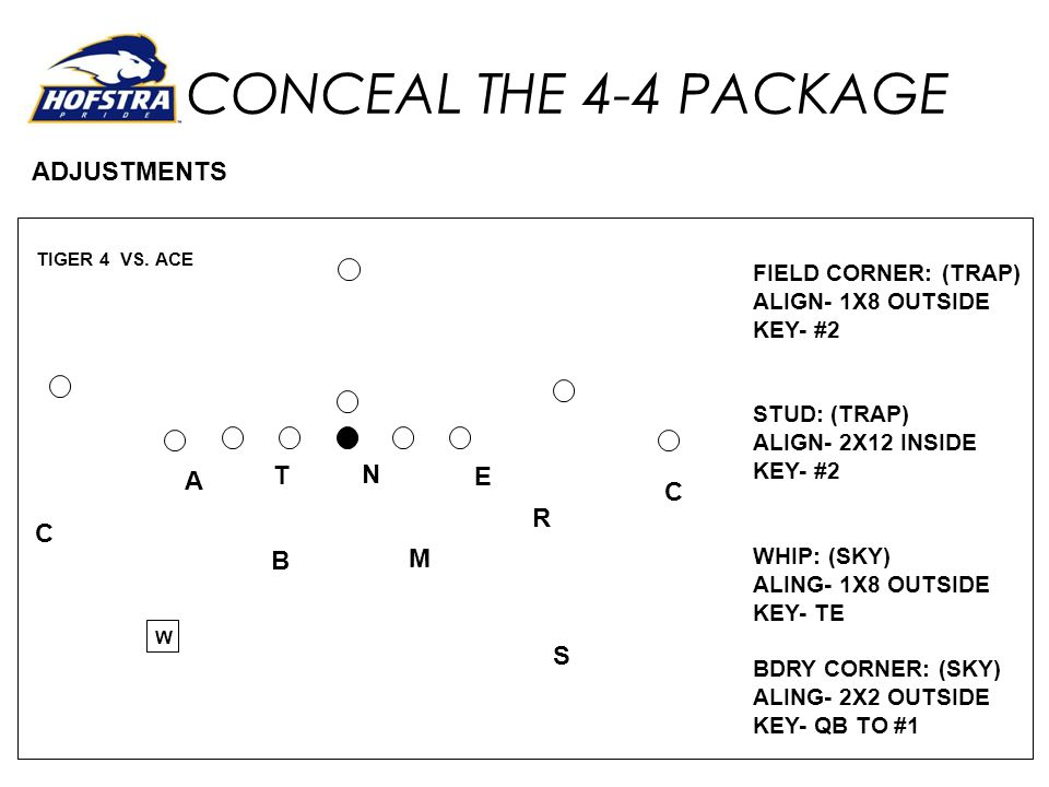 CONCEAL THE 4-4 PACKAGE E N T R M B A C C W S ADJUSTMENTS FIELD CORNER: (TRAP) ALIGN- 1X8 OUTSIDE KEY- #2 STUD: (TRAP) ALIGN- 2X12 INSIDE KEY- #2 WHIP