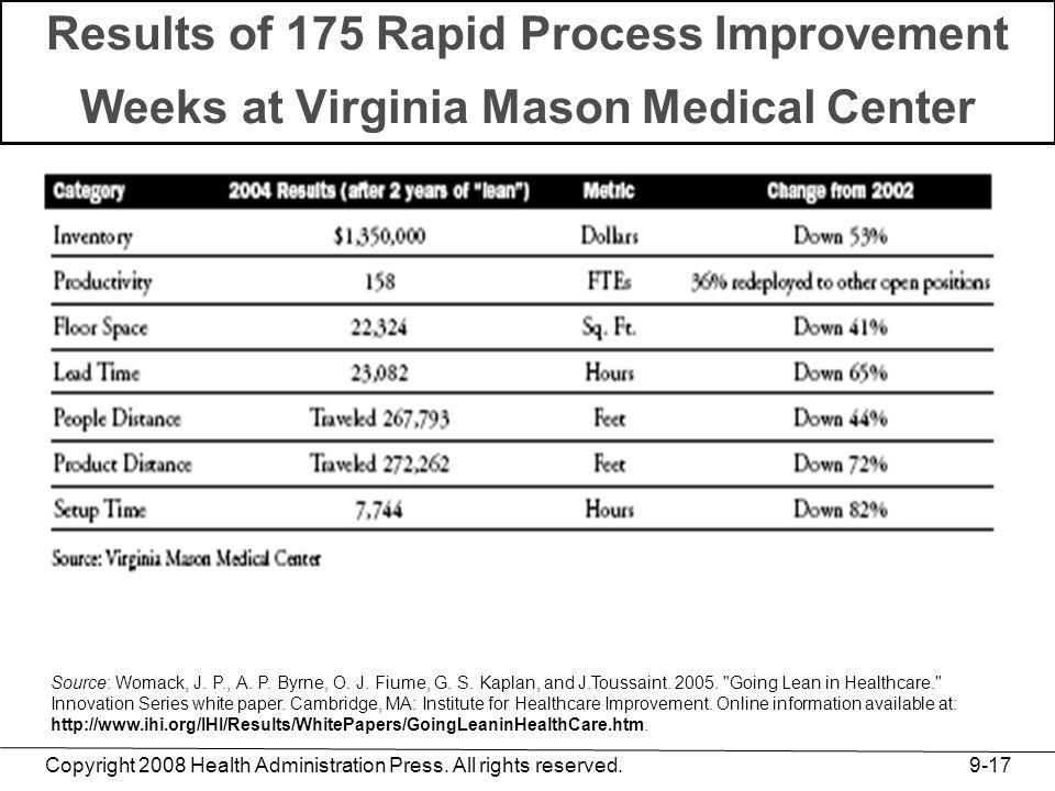 Copyright 2008 Health Administration Press. All rights reserved. 9-17 Results of 175 Rapid Process Improvement Weeks at Virginia Mason Medical Center