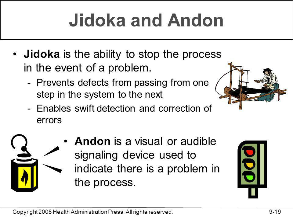 Copyright 2008 Health Administration Press. All rights reserved. 9-19 Jidoka and Andon Jidoka is the ability to stop the process in the event of a pro