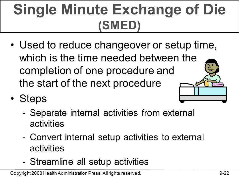 Copyright 2008 Health Administration Press. All rights reserved. 9-22 Single Minute Exchange of Die (SMED) Used to reduce changeover or setup time, wh