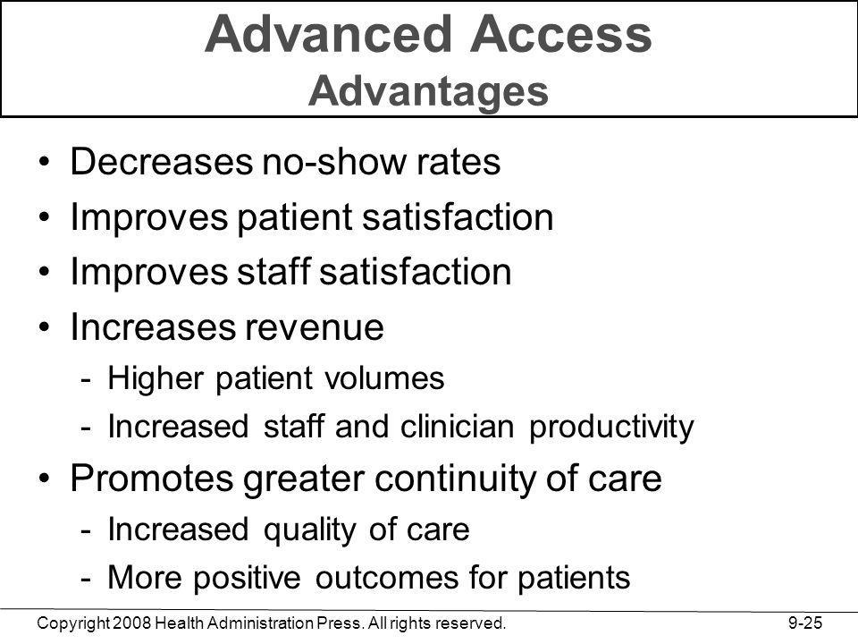 Copyright 2008 Health Administration Press. All rights reserved. 9-25 Advanced Access Advantages Decreases no-show rates Improves patient satisfaction