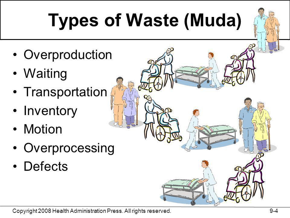 Copyright 2008 Health Administration Press. All rights reserved. 9-4 Types of Waste (Muda) Overproduction Waiting Transportation Inventory Motion Over