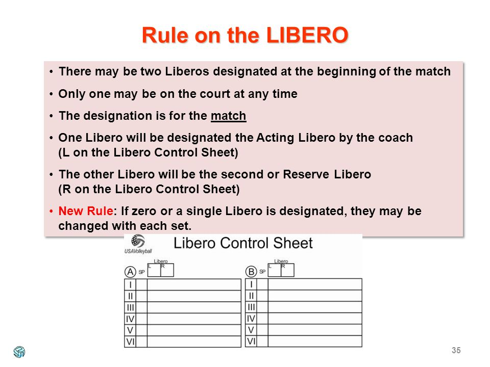 35 There may be two Liberos designated at the beginning of the match Only one may be on the court at any time The designation is for the match One Libero will be designated the Acting Libero by the coach (L on the Libero Control Sheet) The other Libero will be the second or Reserve Libero (R on the Libero Control Sheet) New Rule: If zero or a single Libero is designated, they may be changed with each set.