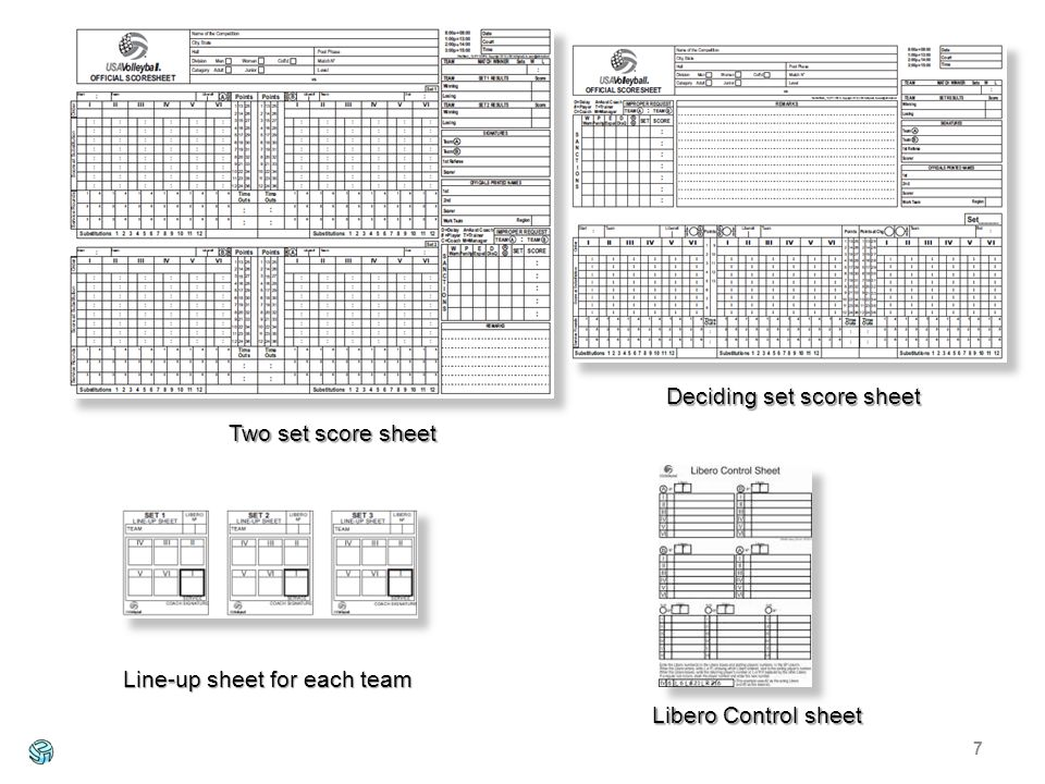 7 Deciding set score sheet Deciding set score sheet Libero Control sheet Line-up sheet for each team Two set score sheet
