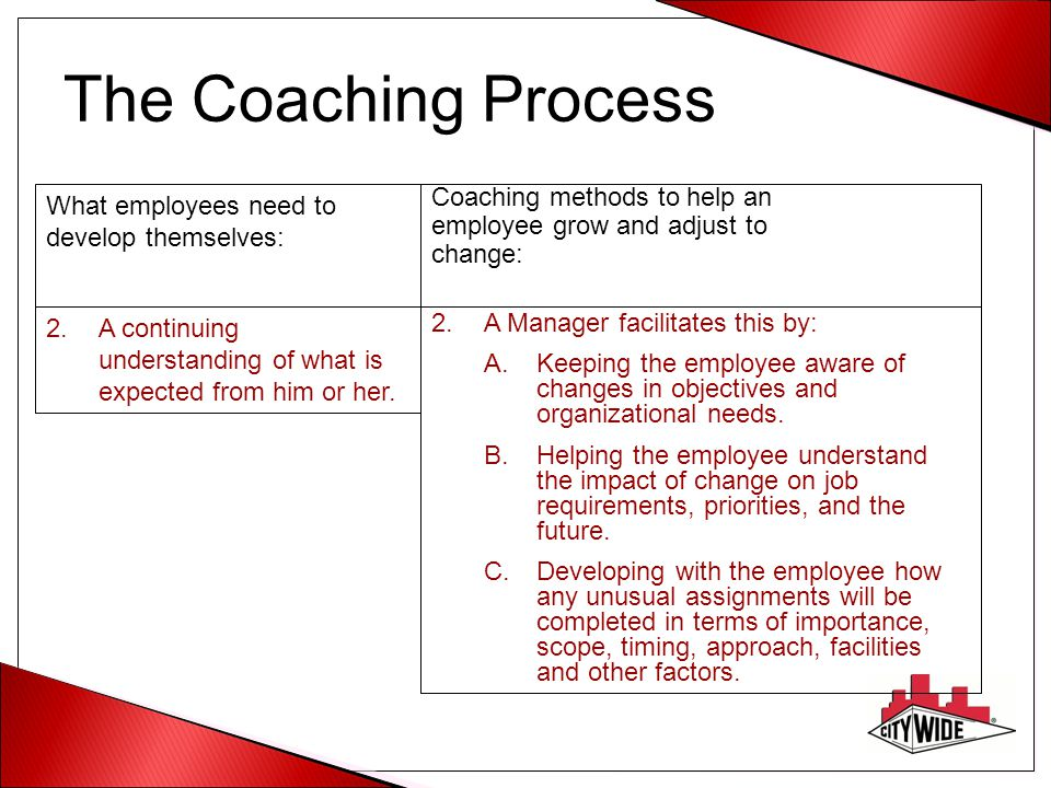 The Coaching Process Coaching methods to help an employee grow and adjust to change: 2.A continuing understanding of what is expected from him or her.