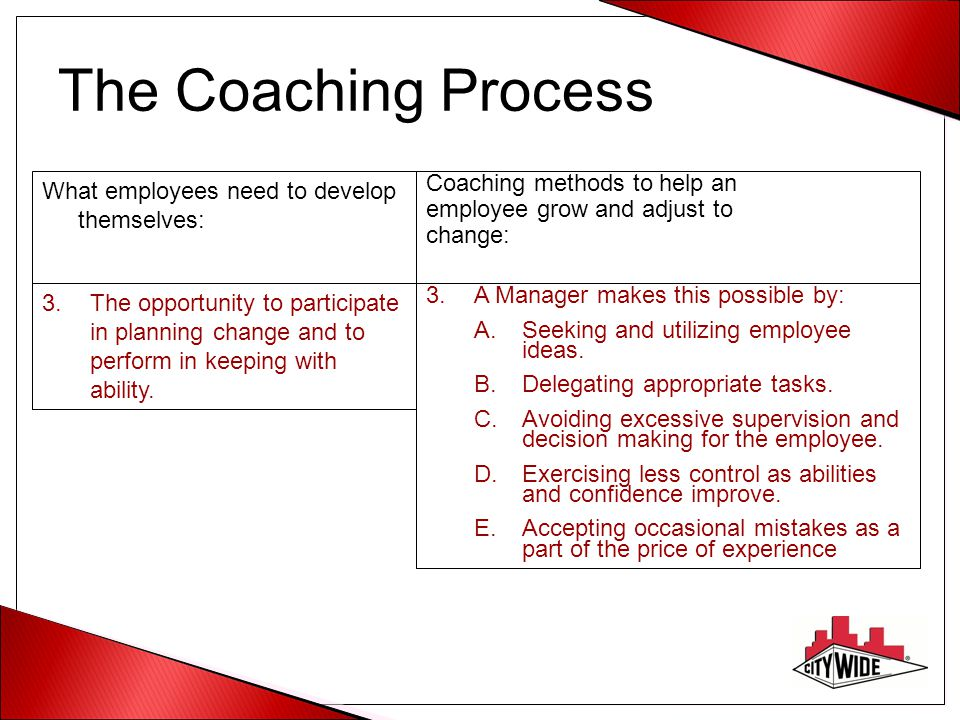 The Coaching Process 3.The opportunity to participate in planning change and to perform in keeping with ability.