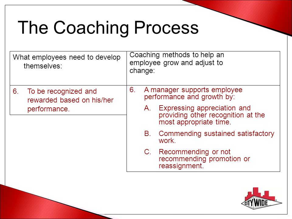 The Coaching Process 6.To be recognized and rewarded based on his/her performance.