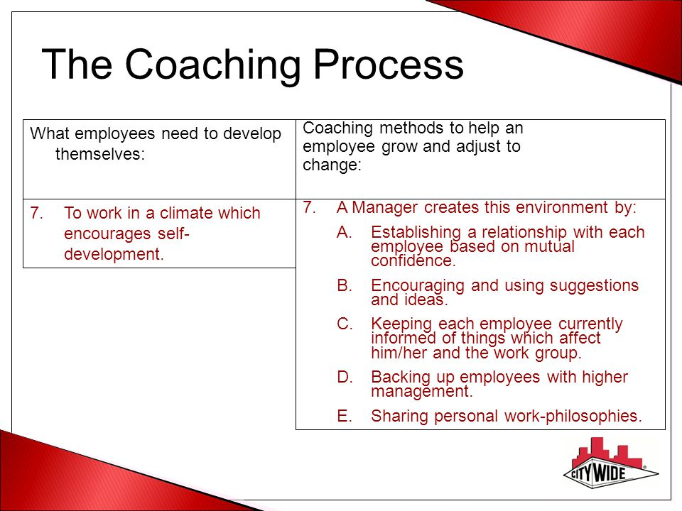 The Coaching Process 7.To work in a climate which encourages self- development.