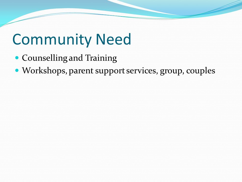 Student Need Supervision Development SW/M.Ed. Counselling Training