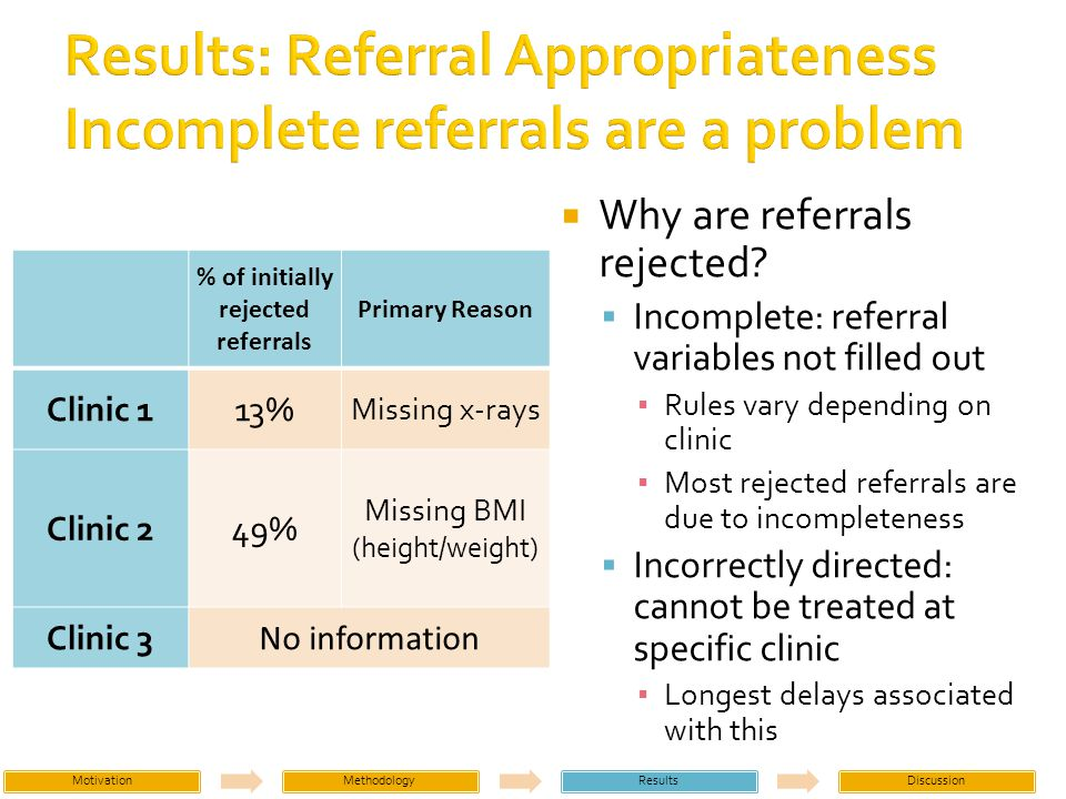 Why are referrals rejected.