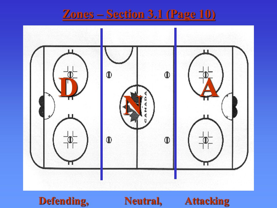 Section 4.6 Line Change Procedure Page 31 3 Official System Use this procedure as soon as it is safe to do so on the ice.