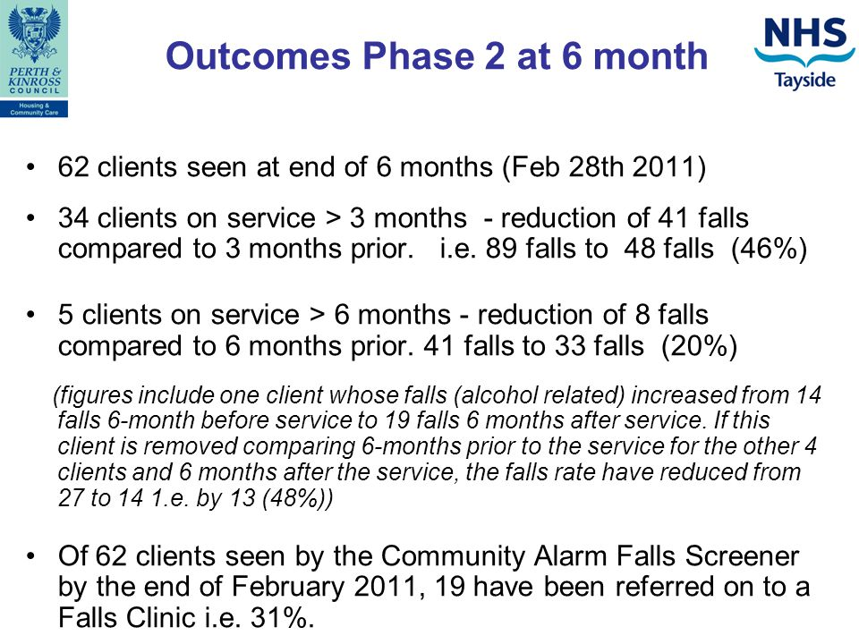 Outcomes Phase 2 at 6 month 62 clients seen at end of 6 months (Feb 28th 2011) 34 clients on service > 3 months - reduction of 41 falls compared to 3 months prior.