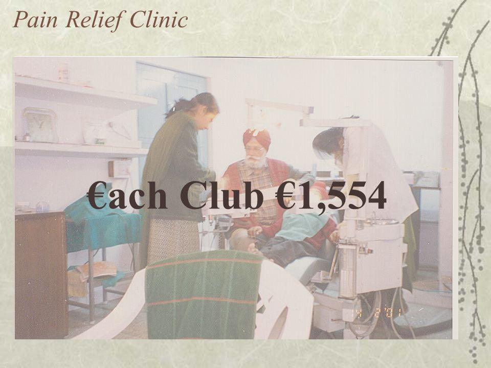 Pain Relief Clinic ach Club 1,554