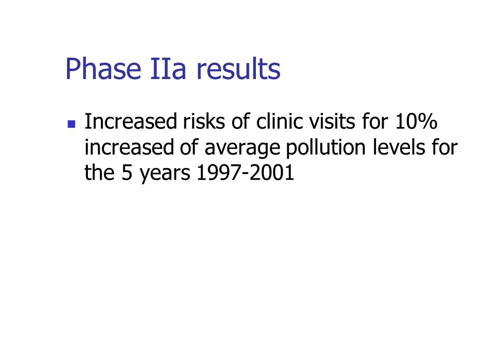 Phase IIa results Increased risks of clinic visits for 10% increased of average pollution levels for the 5 years 1997-2001
